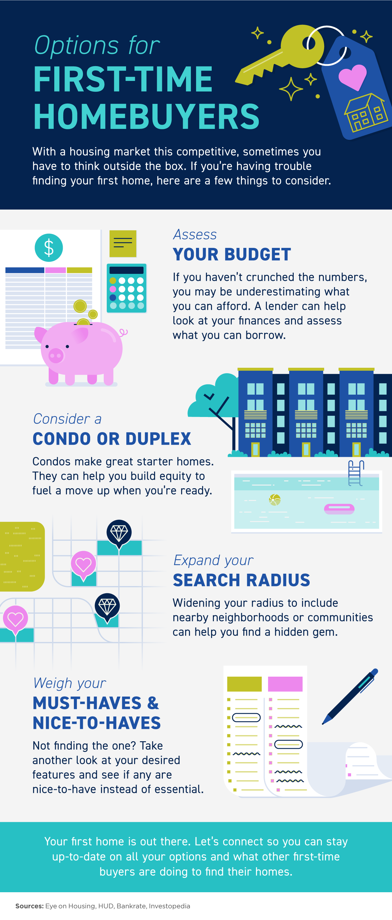Options for First-Time Homebuyers [INFOGRAPHIC] | Simplifying The Market
